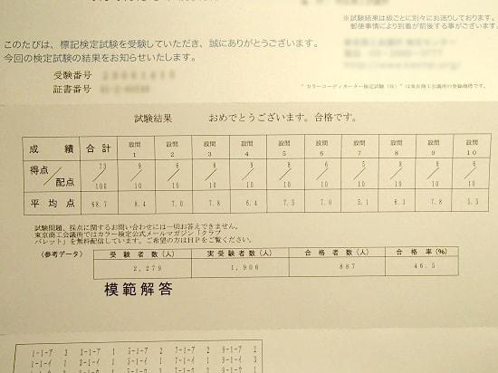 カラーコーディネーター検定 2級 成績票